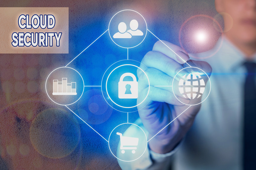 Los Angeles IT Support: Cloud Recovery Best Practices